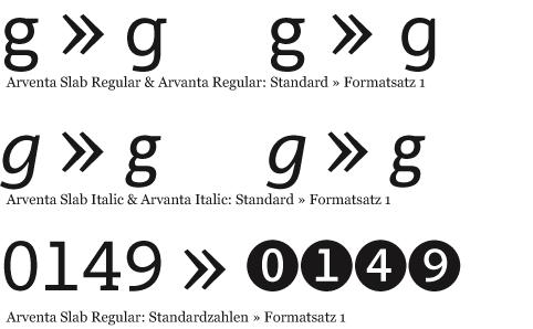 [Bild: Die alternativen g-Glyphen und die Wandlung von Ziffern mittels Formatsatz]